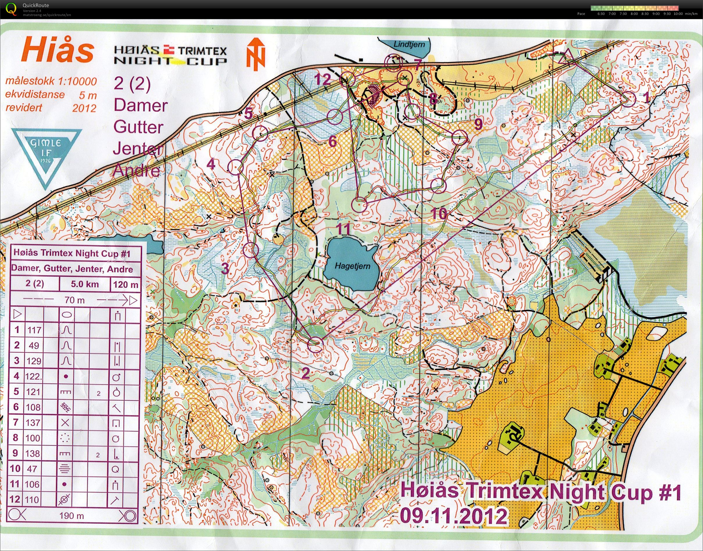 Høiås Night Cup #1 (09.11.2012)